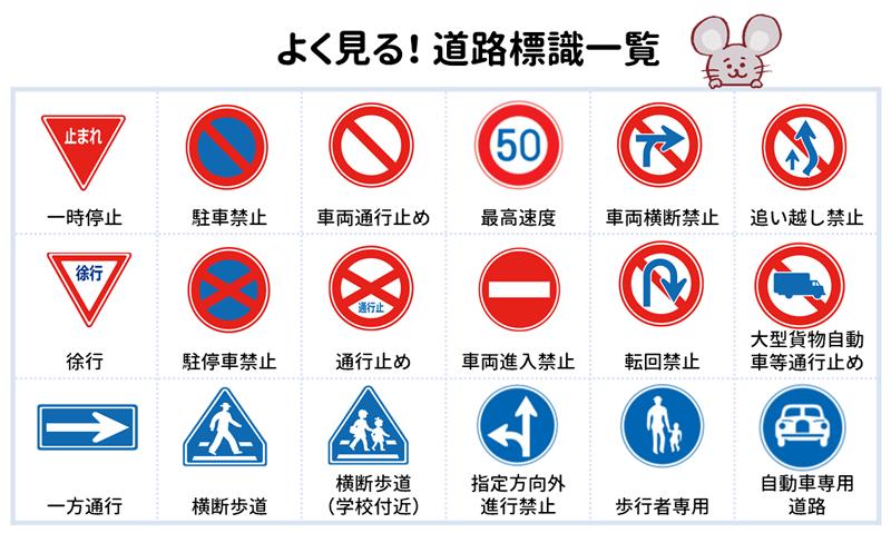 よく見る道路標識